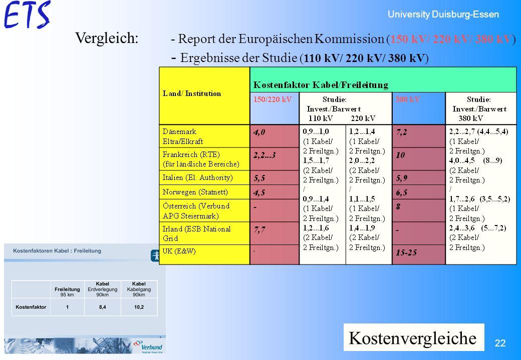 University Duisburg-Essen 22 Vergleich: - Report der Europäischen Kommission (150 kV/ 220 kV/ 380 kV) - Ergebnisse der Studie (110 kV/ 220 kV/ 380 kV) Kostenvergleiche