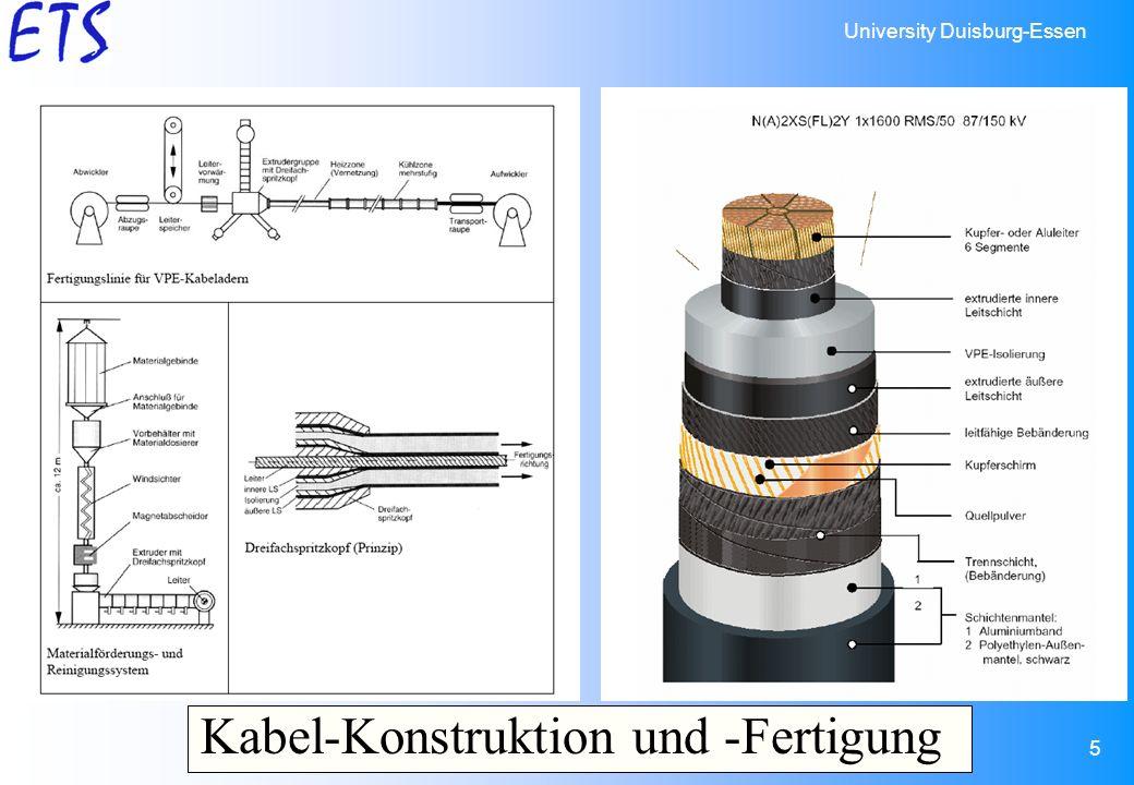 University Duisburg-Essen 5 Kabel-Konstruktion und -Fertigung