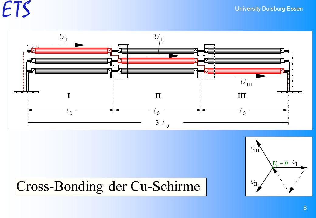 University Duisburg-Essen 8 U I U = 0 r U II U III 3 213 l 0 3 l 0 l 0 l 0 U I U II U III I II Cross-Bonding der Cu-Schirme