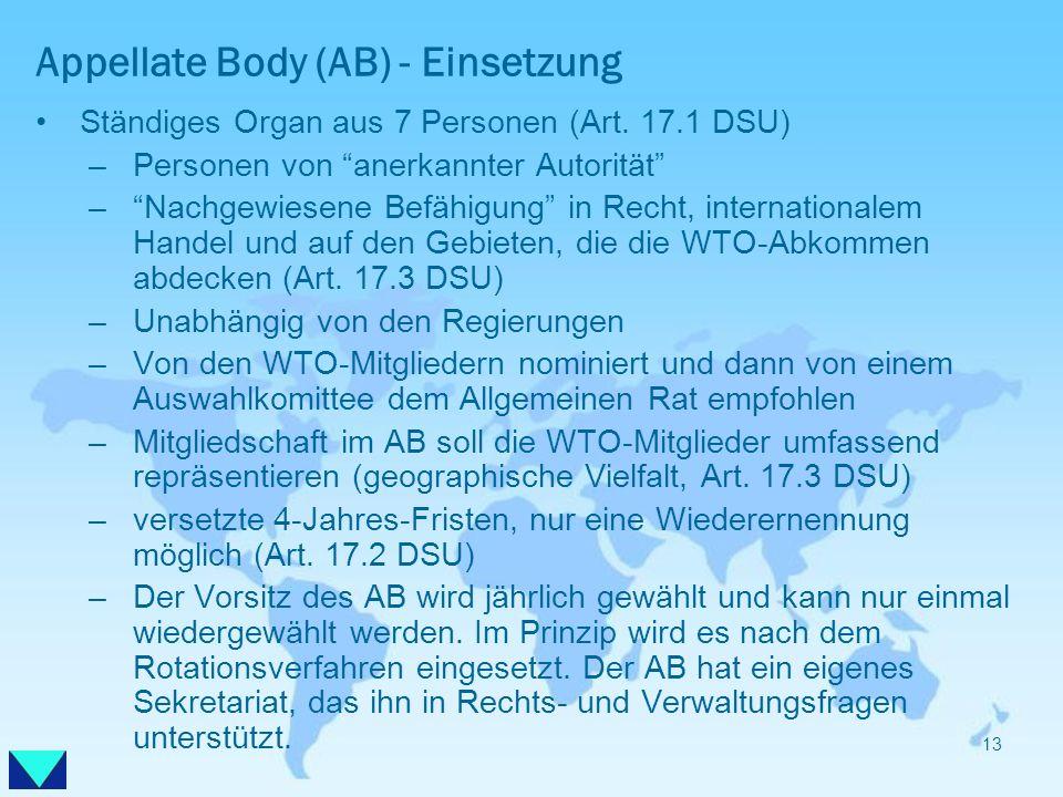 Appellate Body (AB) - Einsetzung Ständiges Organ aus 7 Personen (Art. 17.1 DSU) –Personen von anerkannter Autorität –Nachgewiesene Befähigung in Recht