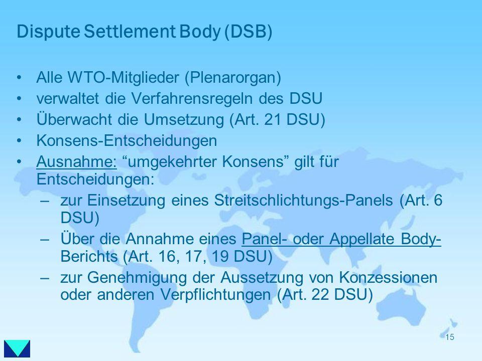 Dispute Settlement Body (DSB) Alle WTO-Mitglieder (Plenarorgan) verwaltet die Verfahrensregeln des DSU Überwacht die Umsetzung (Art. 21 DSU) Konsens-E
