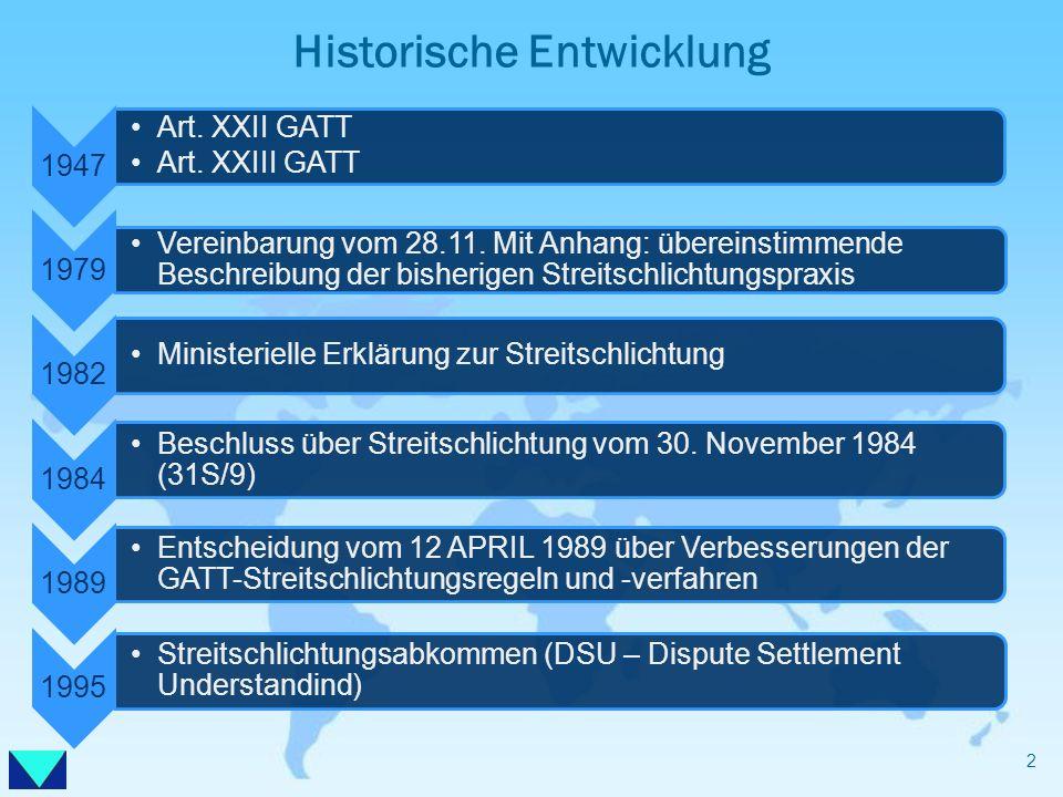 Historische Entwicklung 2 1947 Art. XXII GATT Art. XXIII GATT 1979 Vereinbarung vom 28.11. Mit Anhang: übereinstimmende Beschreibung der bisherigen St