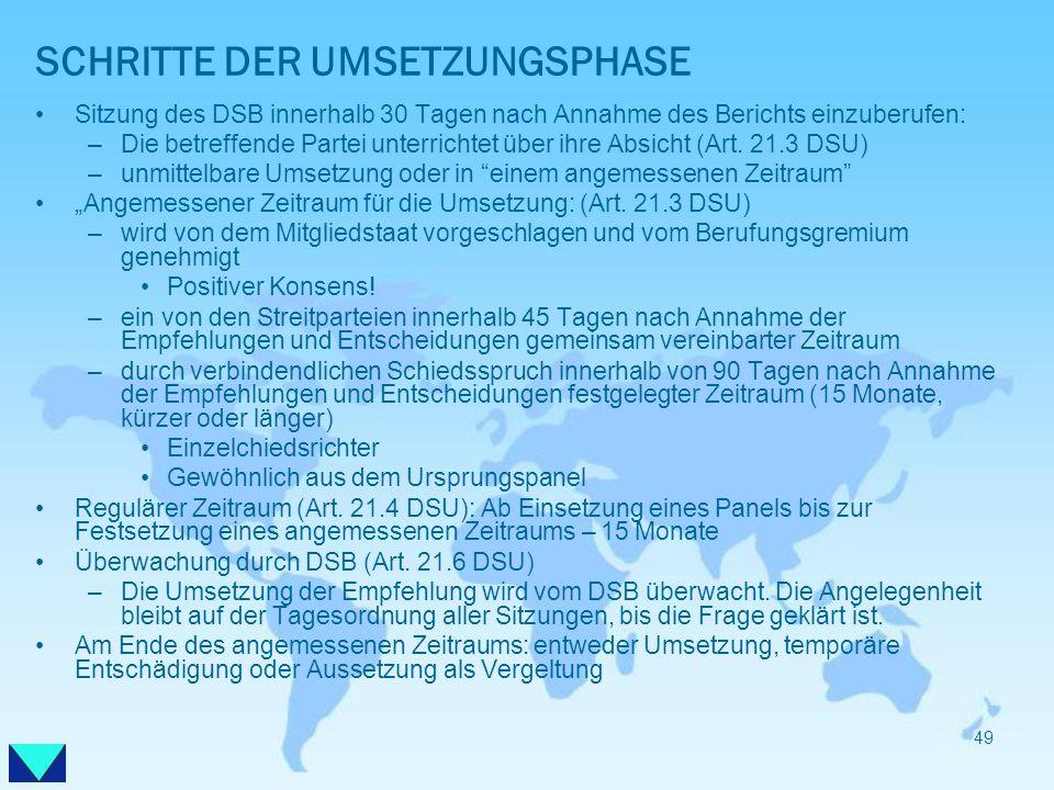 SCHRITTE DER UMSETZUNGSPHASE Sitzung des DSB innerhalb 30 Tagen nach Annahme des Berichts einzuberufen: –Die betreffende Partei unterrichtet über ihre