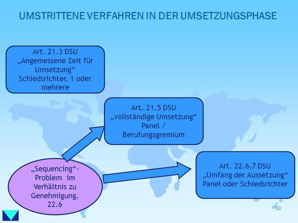 UMSTRITTENE VERFAHREN IN DER UMSETZUNGSPHASE Art. 21.5 DSU vollständige Umsetzung Panel / Berufungsgremium Art. 22.6,7 DSU Umfang der Aussetzung Panel