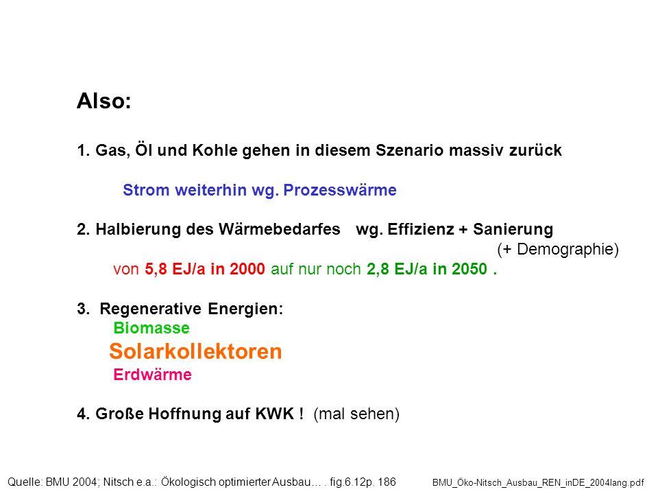 Quelle: BMU 2004; Nitsch e.a.: Ökologisch optimierter Ausbau…. fig.6.12p. 186 BMU_Öko-Nitsch_Ausbau_REN_inDE_2004lang.pdf Also: 1. Gas, Öl und Kohle g