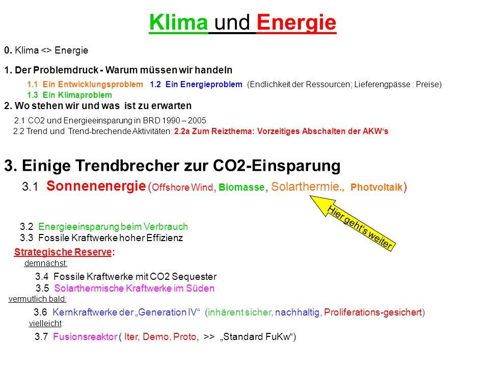 Notwendig: 150 … 300 Mm 2 Kollektorfläche Entsprechend etwa : 100 bis 200 GW th Vergleiche mit Nitsch-Szenario: Es stehen rund 970 Mio.