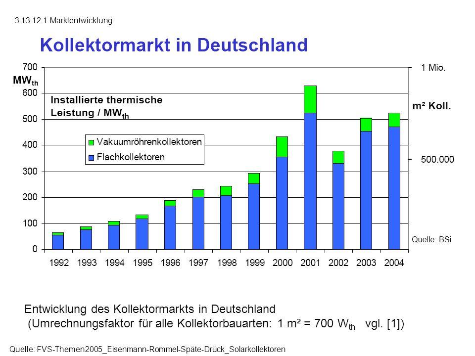 Entwicklung des Kollektormarkts in Deutschland (Umrechnungsfaktor für alle Kollektorbauarten: 1 m² = 700 W th vgl. [1]) MW th 3.13.12.1 Marktentwicklu