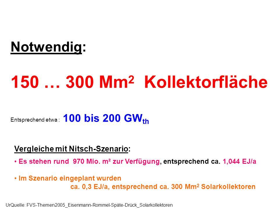 Notwendig: 150 … 300 Mm 2 Kollektorfläche Entsprechend etwa : 100 bis 200 GW th Vergleiche mit Nitsch-Szenario: Es stehen rund 970 Mio. m² zur Verfügu