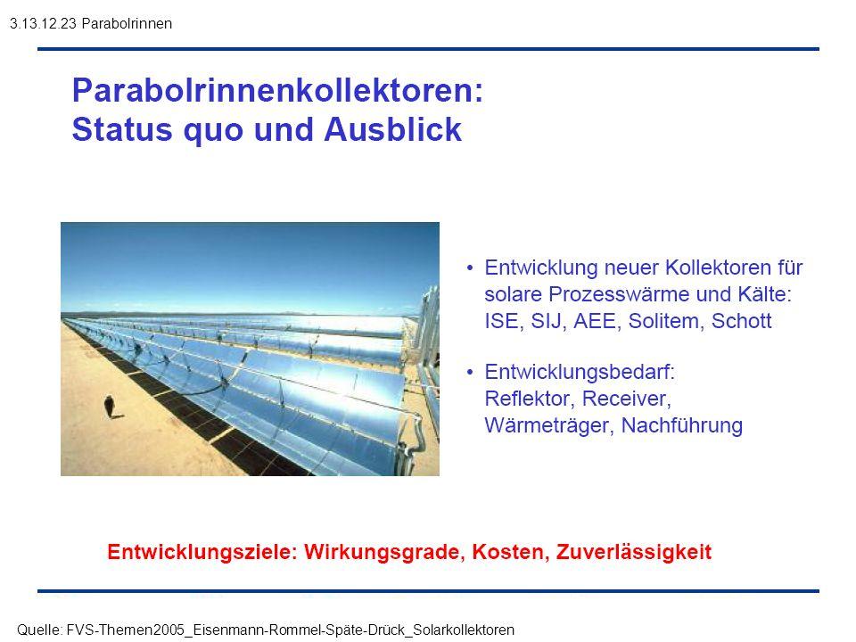 Quelle: FVS-Themen2005_Eisenmann-Rommel-Späte-Drück_Solarkollektoren 3.13.12.23 Parabolrinnen