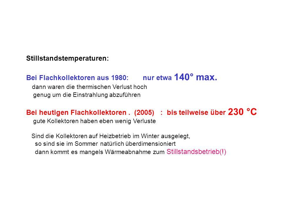 Stillstandstemperaturen: Bei Flachkollektoren aus 1980: nur etwa 140° max. dann waren die thermischen Verlust hoch genug um die Einstrahlung abzuführe