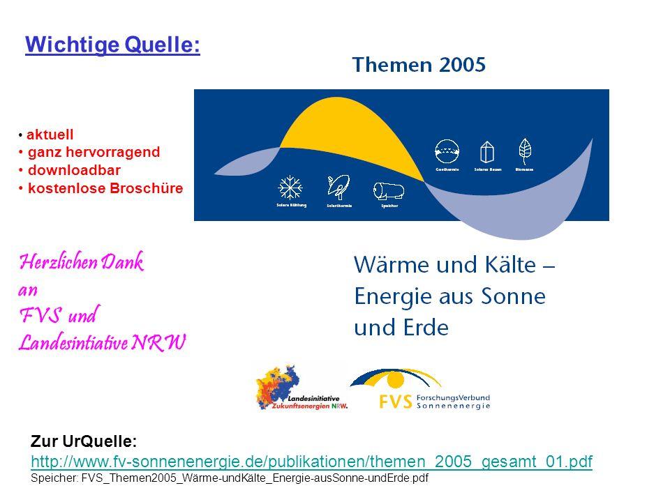 China Europa Weltmarkt für solarthermische Kollektoren BQuelle: FVS-Themen2005_Müller-Steinhagen: Wärme-undKäte aus RE- Stand und Forschungsbedarf; p.13