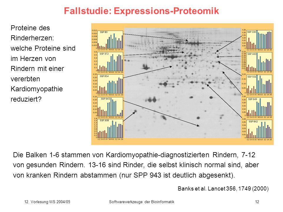 12. Vorlesung WS 2004/05Softwarewerkzeuge der Bioinformatik12 Fallstudie: Expressions-Proteomik Die Balken 1-6 stammen von Kardiomyopathie-diagnostizi