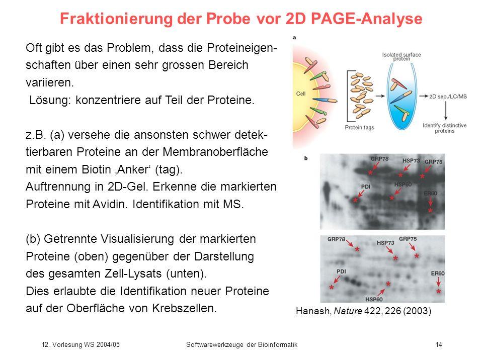 12. Vorlesung WS 2004/05Softwarewerkzeuge der Bioinformatik14 Fraktionierung der Probe vor 2D PAGE-Analyse Hanash, Nature 422, 226 (2003) Oft gibt es