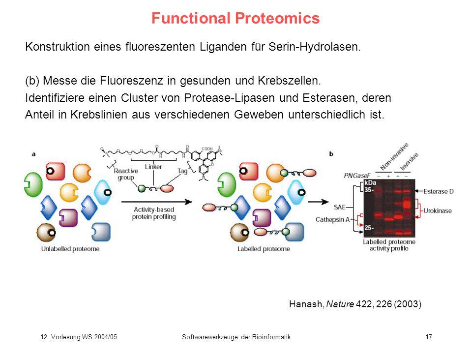 12. Vorlesung WS 2004/05Softwarewerkzeuge der Bioinformatik17 Functional Proteomics Konstruktion eines fluoreszenten Liganden für Serin-Hydrolasen. (b