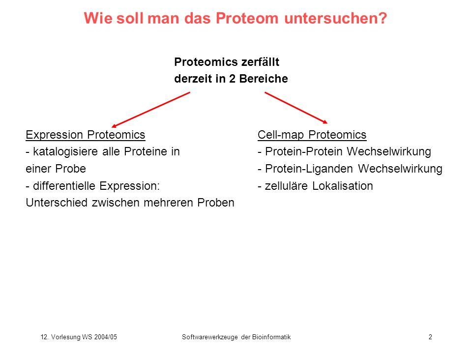12. Vorlesung WS 2004/05Softwarewerkzeuge der Bioinformatik2 Wie soll man das Proteom untersuchen? Proteomics zerfällt derzeit in 2 Bereiche Expressio