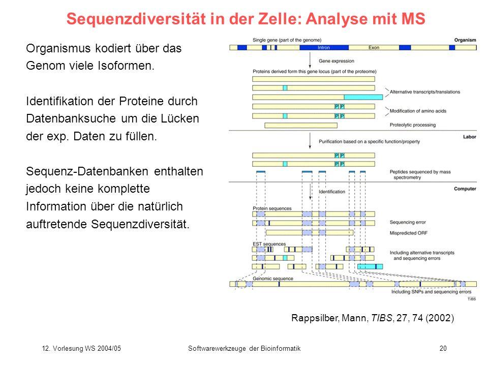 12. Vorlesung WS 2004/05Softwarewerkzeuge der Bioinformatik20 Sequenzdiversität in der Zelle: Analyse mit MS Organismus kodiert über das Genom viele I