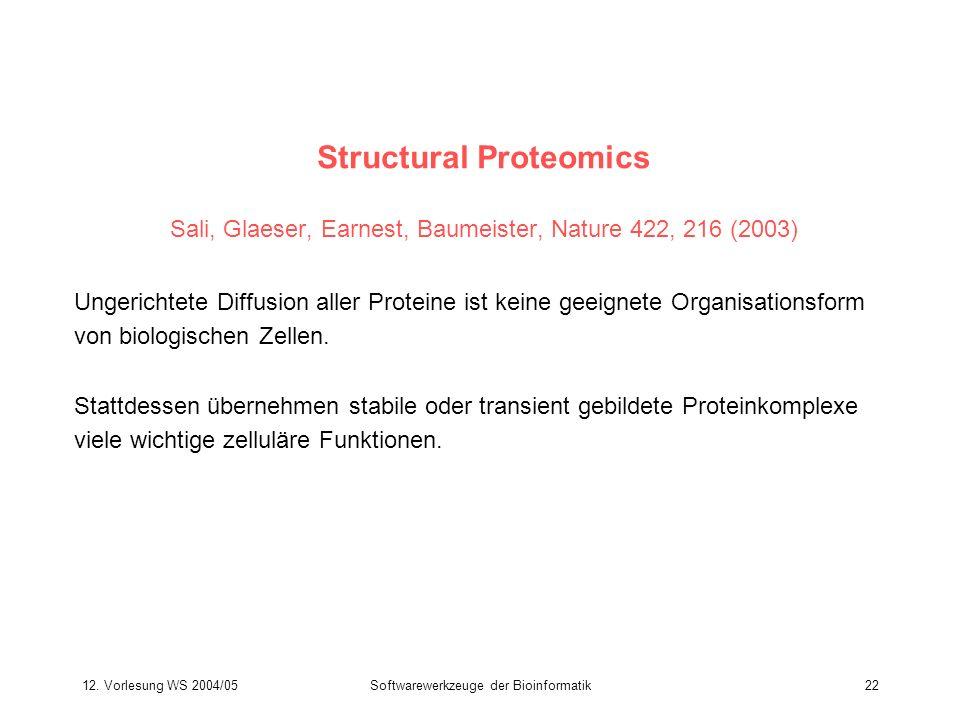 12. Vorlesung WS 2004/05Softwarewerkzeuge der Bioinformatik22 Structural Proteomics Sali, Glaeser, Earnest, Baumeister, Nature 422, 216 (2003) Ungeric