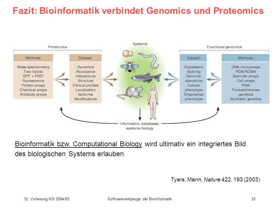 12. Vorlesung WS 2004/05Softwarewerkzeuge der Bioinformatik33 Fazit: Bioinformatik verbindet Genomics und Proteomics Bioinformatik bzw. Computational
