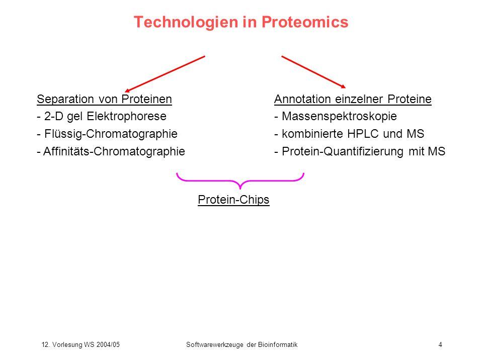 12. Vorlesung WS 2004/05Softwarewerkzeuge der Bioinformatik4 Technologien in Proteomics Separation von Proteinen - 2-D gel Elektrophorese - Flüssig-Ch