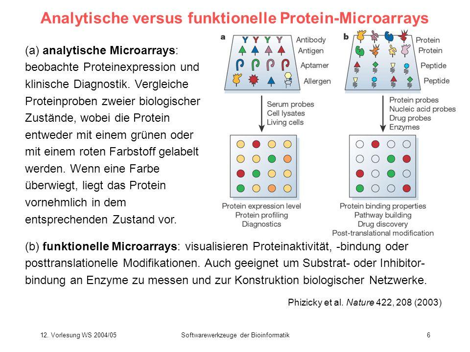 12. Vorlesung WS 2004/05Softwarewerkzeuge der Bioinformatik6 Analytische versus funktionelle Protein-Microarrays (a) analytische Microarrays: beobacht