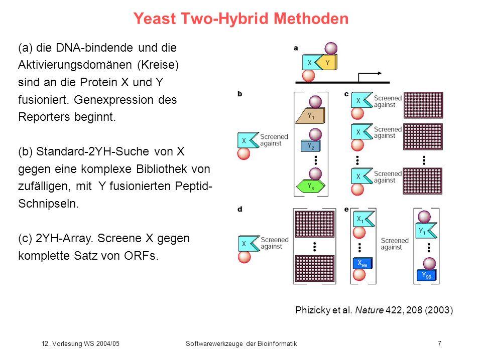 12. Vorlesung WS 2004/05Softwarewerkzeuge der Bioinformatik7 Phizicky et al. Nature 422, 208 (2003) Yeast Two-Hybrid Methoden (a) die DNA-bindende und