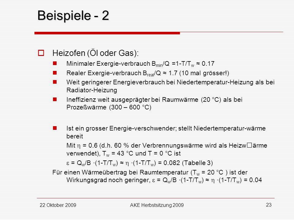 22 Oktober 2009AKE Herbstsitzung 2009 23 Beispiele - 2 Heizofen (Öl oder Gas): Minimaler Exergie-verbrauch B min /Q =1-T/T w 0.17 Realer Exergie-verbr