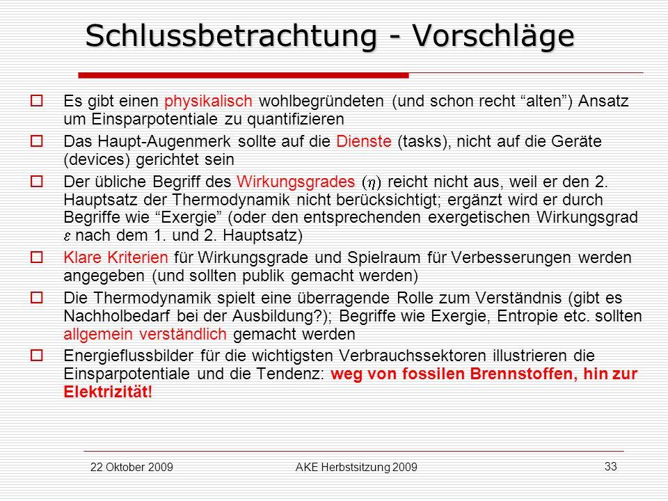 22 Oktober 2009AKE Herbstsitzung 2009 33 Schlussbetrachtung - Vorschläge Es gibt einen physikalisch wohlbegründeten (und schon recht alten) Ansatz um