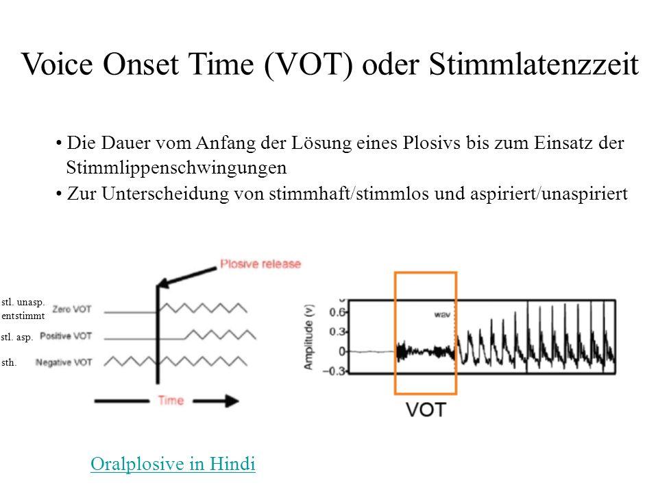Die Dauer vom Anfang der Lösung eines Plosivs bis zum Einsatz der Stimmlippenschwingungen Zur Unterscheidung von stimmhaft/stimmlos und aspiriert/unas