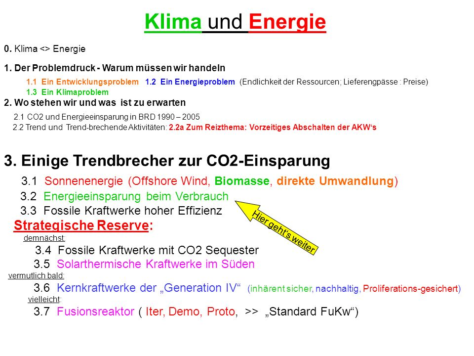 0.Klima <> Energie 1.