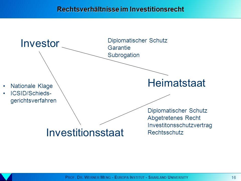 P ROF. D R. W ERNER M ENG - E UROPA I NSTITUT - S AARLAND U NIVERSITY 16 Rechtsverhältnisse im Investitionsrecht Investor Investitionsstaat Heimatstaa