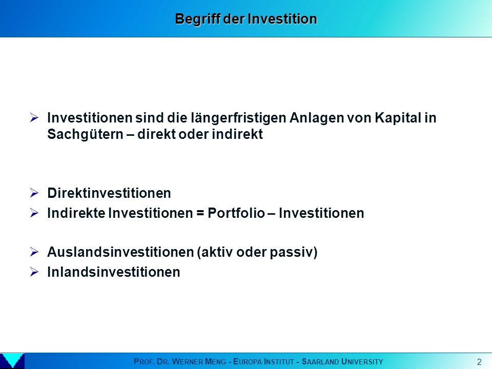 Begriff der Investition P ROF. D R. W ERNER M ENG - E UROPA I NSTITUT - S AARLAND U NIVERSITY 2 Investitionen sind die längerfristigen Anlagen von Kap