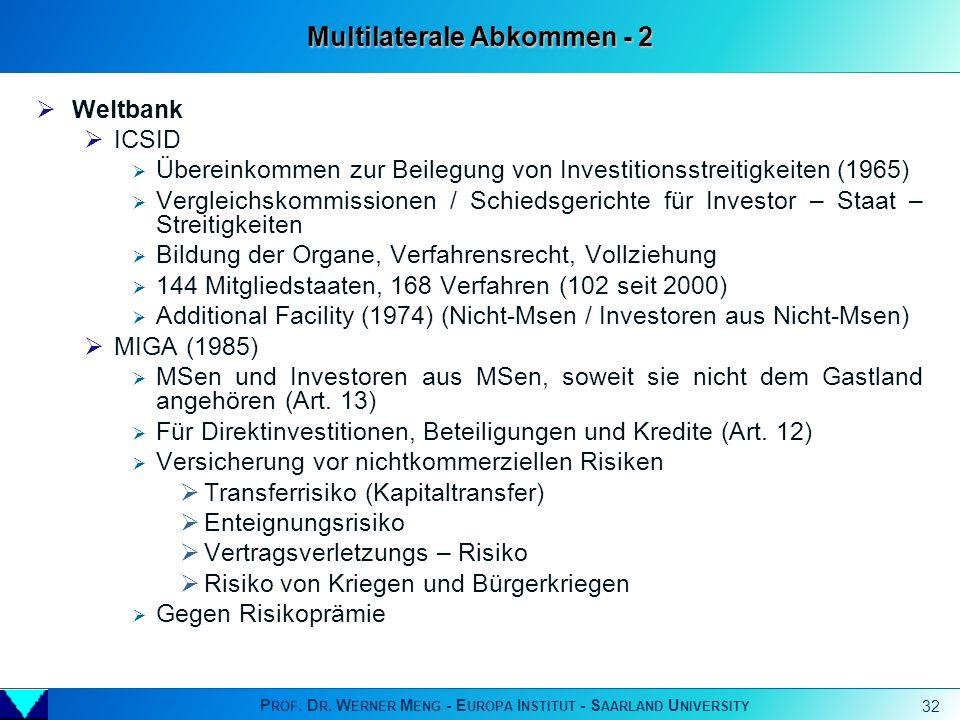 P ROF. D R. W ERNER M ENG - E UROPA I NSTITUT - S AARLAND U NIVERSITY 32 Weltbank ICSID Übereinkommen zur Beilegung von Investitionsstreitigkeiten (19
