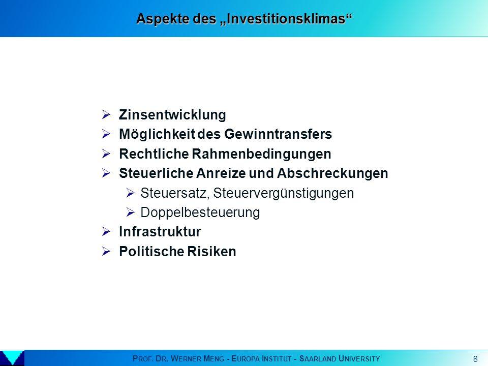 P ROF. D R. W ERNER M ENG - E UROPA I NSTITUT - S AARLAND U NIVERSITY 8 Zinsentwicklung Möglichkeit des Gewinntransfers Rechtliche Rahmenbedingungen S
