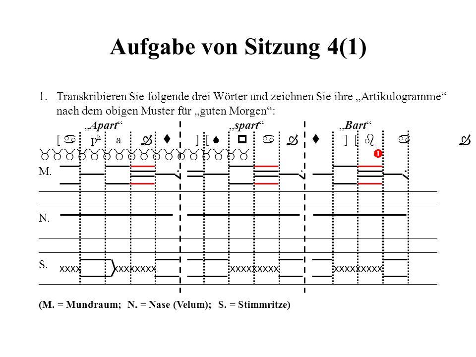 Einführung in die Phonetik und Phonologie Sitzung 5 Akustische Phonetik Grundlagen Zu lesen: Clark & Yallop, Kap. ??, S. ??-??