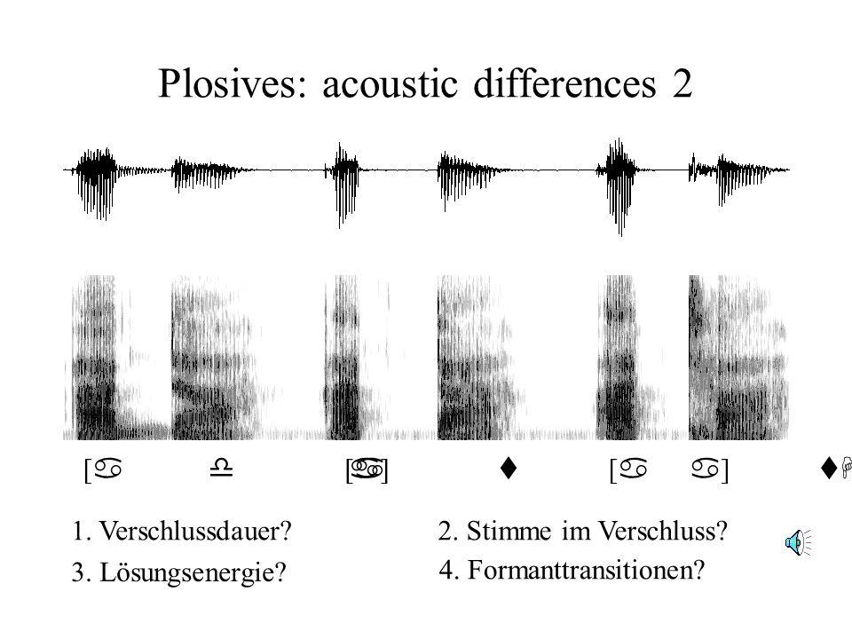 Plosive: akustische Unterschiede [ a b a ][ a p a ] 1. Verschlussdauer?2. Stimme im Verschluss? 3. Lösungsenergie? 4. Formanttransitionen?