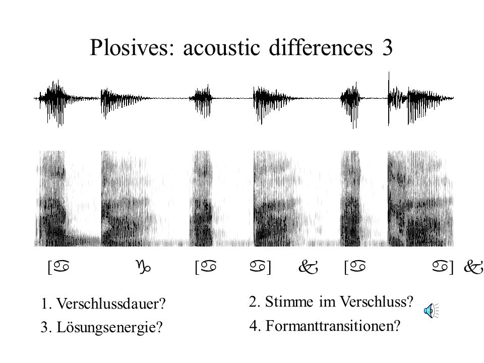 Plosives: acoustic differences 3 [ a g a ][ a k a ] 1.