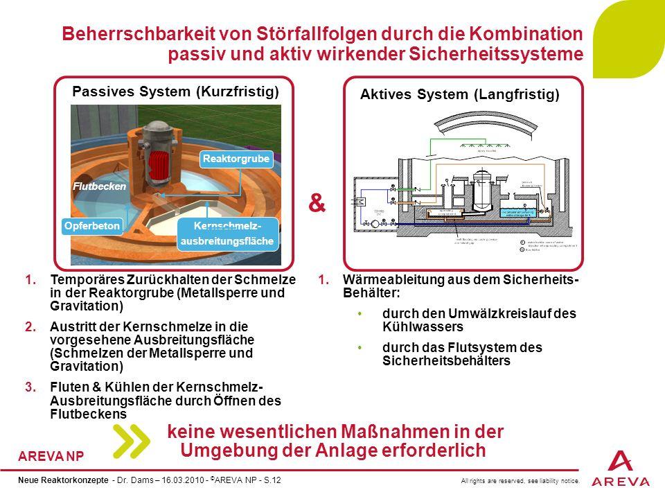 All rights are reserved, see liability notice. AREVA NP Neue Reaktorkonzepte - Dr. Dams – 16.03.2010 - © AREVA NP - S.12 Beherrschbarkeit von Störfall