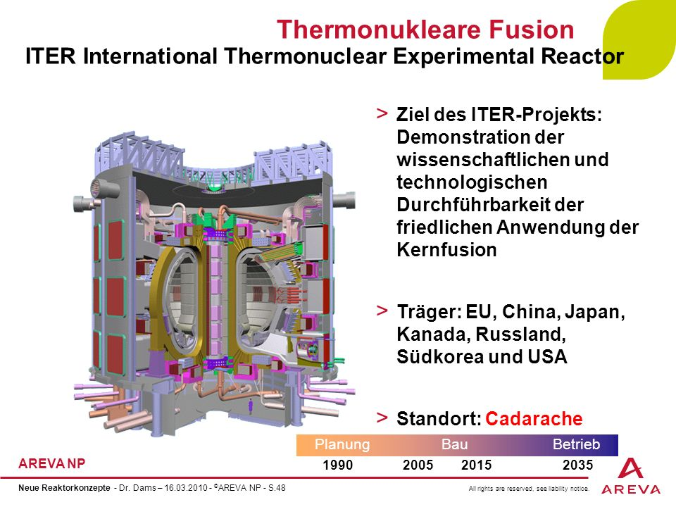 All rights are reserved, see liability notice. AREVA NP Neue Reaktorkonzepte - Dr. Dams – 16.03.2010 - © AREVA NP - S.48 Thermonukleare Fusion ITER In