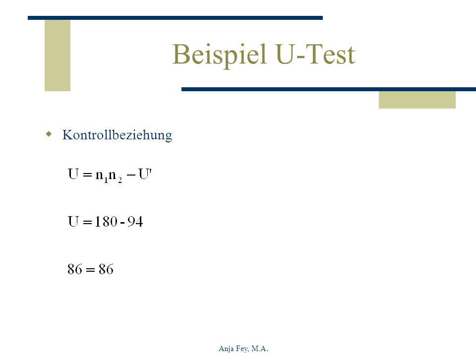 Anja Fey, M.A. Beispiel U-Test Kontrollbeziehung