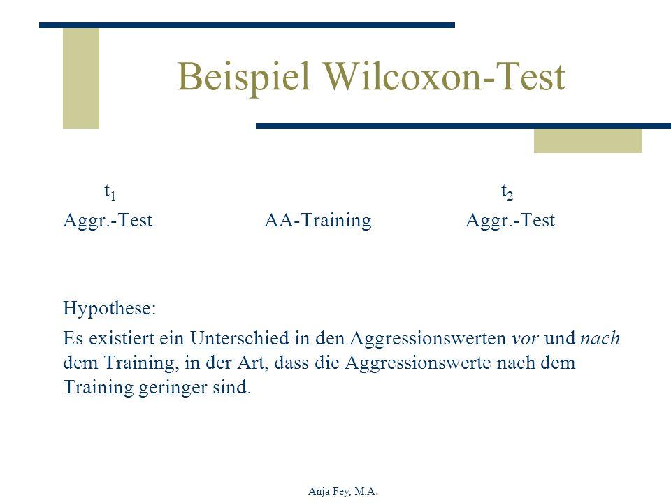 Anja Fey, M.A. Beispiel Wilcoxon-Test t 1 t 2 Aggr.-TestAA-TrainingAggr.-Test Hypothese: Es existiert ein Unterschied in den Aggressionswerten vor und