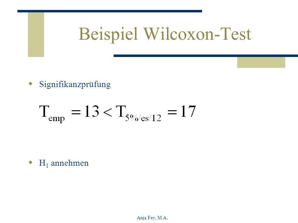 Anja Fey, M.A. Beispiel Wilcoxon-Test Signifikanzprüfung H 1 annehmen