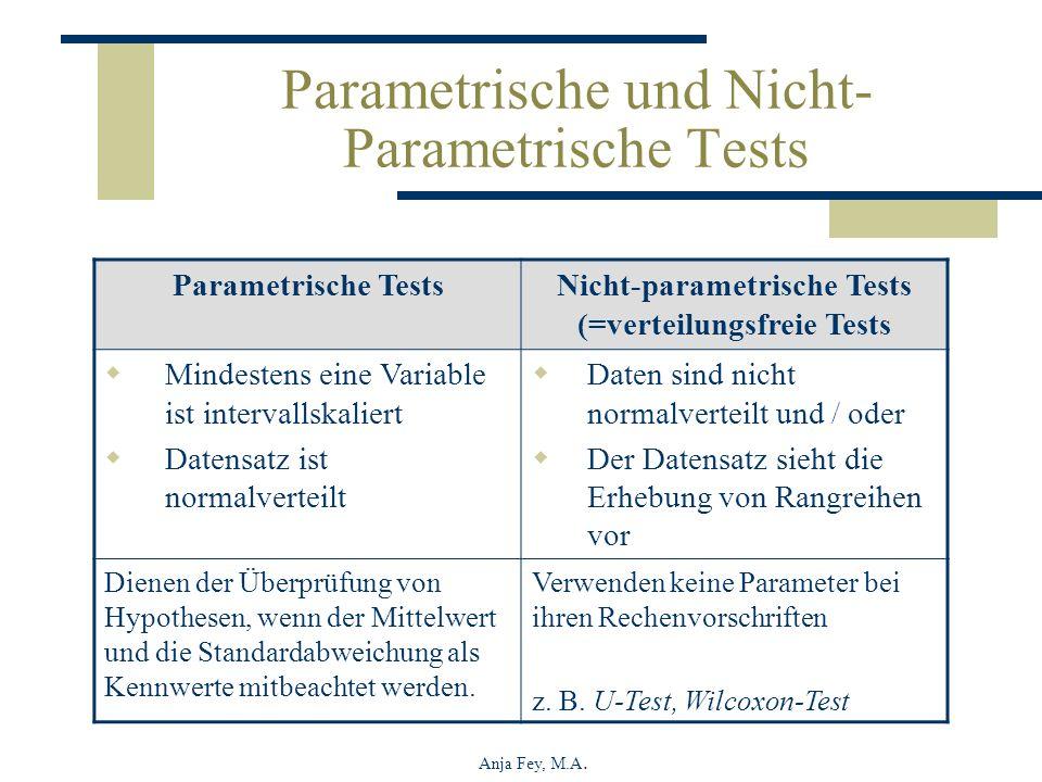 Anja Fey, M.A. Parametrische TestsNicht-parametrische Tests (=verteilungsfreie Tests Mindestens eine Variable ist intervallskaliert Datensatz ist norm