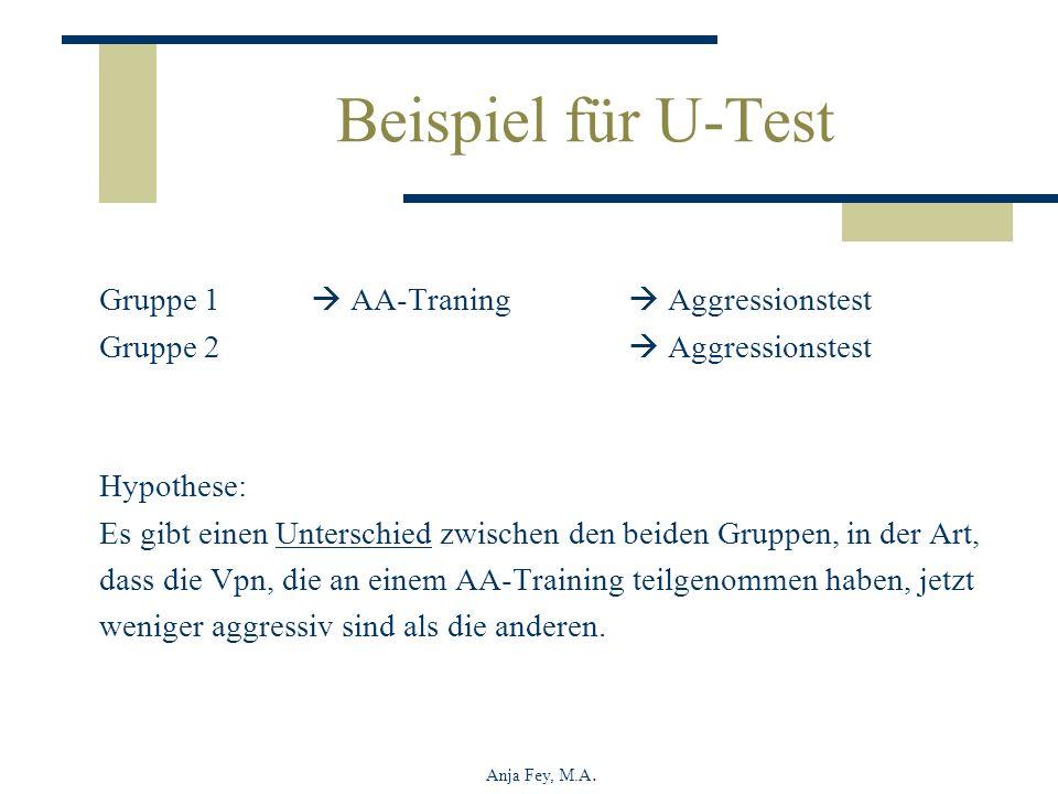 Anja Fey, M.A. Beispiel für U-Test Gruppe 1 AA-Traning Aggressionstest Gruppe 2 Aggressionstest Hypothese: Es gibt einen Unterschied zwischen den beid