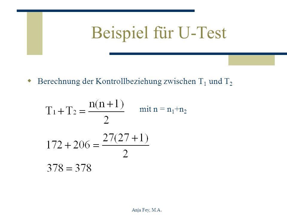 Anja Fey, M.A. Beispiel für U-Test Berechnung der Kontrollbeziehung zwischen T 1 und T 2 mit n = n 1 +n 2