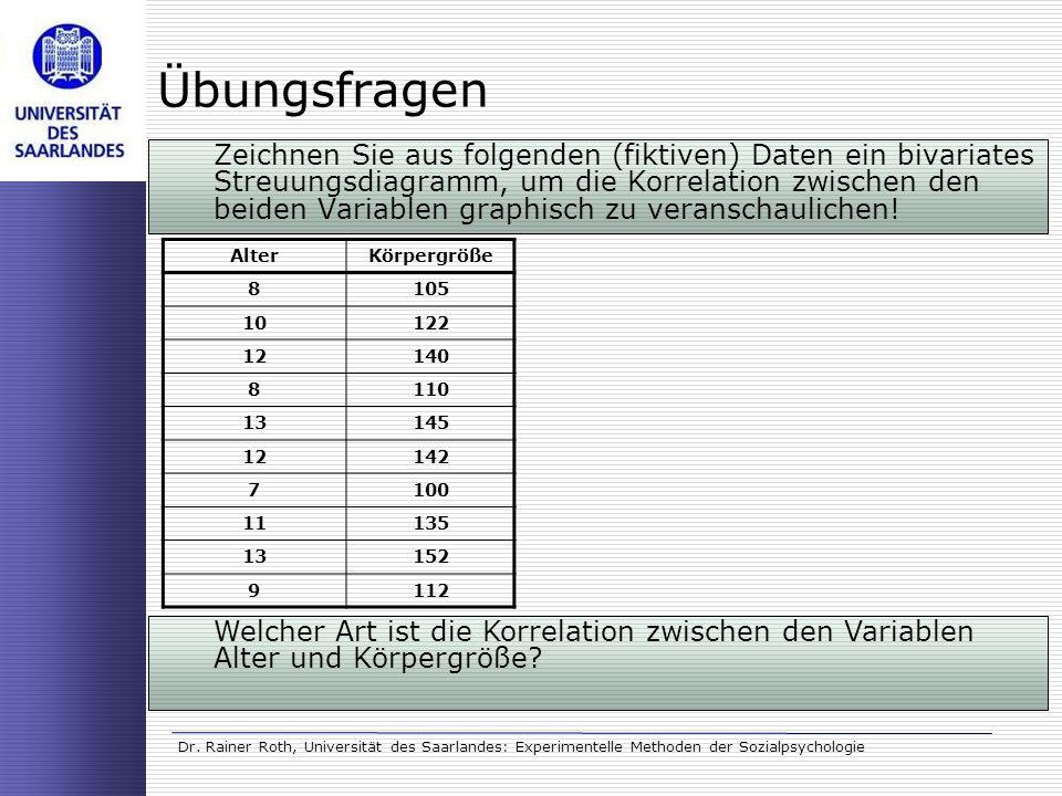 Dr. Rainer Roth, Universität des Saarlandes: Experimentelle Methoden der Sozialpsychologie Übungsfragen Zeichnen Sie aus folgenden (fiktiven) Daten ei
