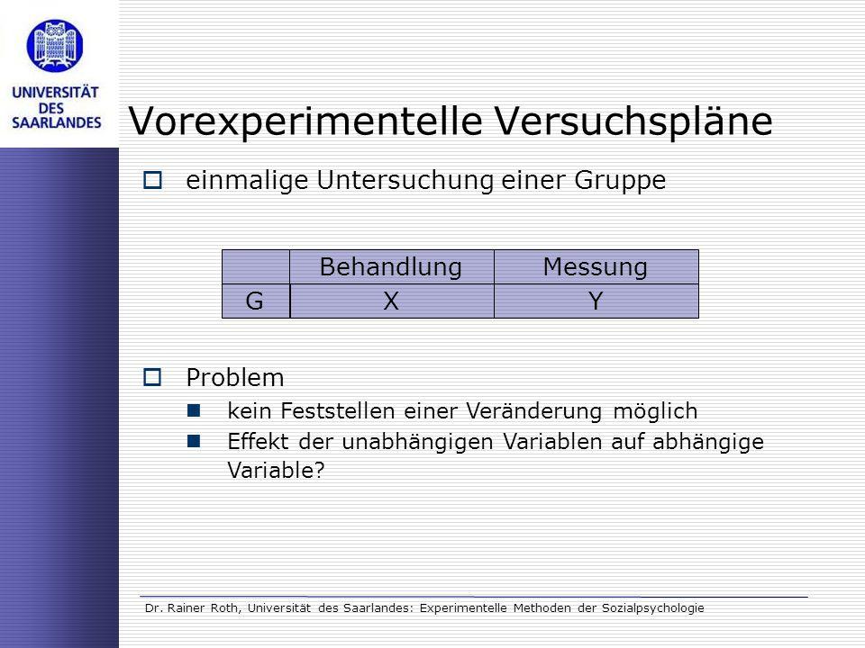 Dr. Rainer Roth, Universität des Saarlandes: Experimentelle Methoden der Sozialpsychologie Vorexperimentelle Versuchspläne einmalige Untersuchung eine