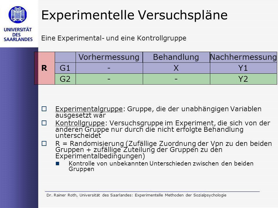 Dr. Rainer Roth, Universität des Saarlandes: Experimentelle Methoden der Sozialpsychologie Experimentelle Versuchspläne Eine Experimental- und eine Ko