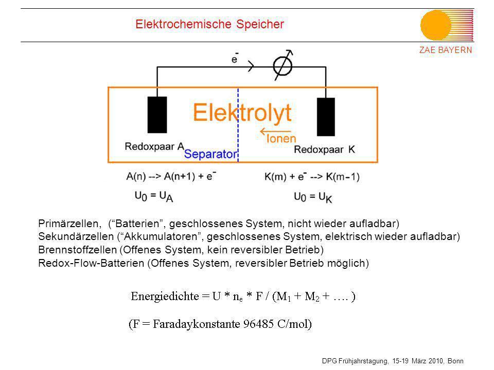 ZAE BAYERN DPG Frühjahrstagung, 15-19 März 2010, Bonn Elektrochemische Speicher Primärzellen, (Batterien, geschlossenes System, nicht wieder aufladbar