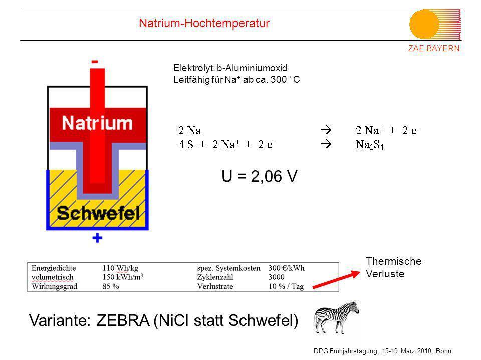 ZAE BAYERN DPG Frühjahrstagung, 15-19 März 2010, Bonn Natrium-Hochtemperatur U = 2,06 V Elektrolyt: b-Aluminiumoxid Leitfähig für Na + ab ca. 300 °C V