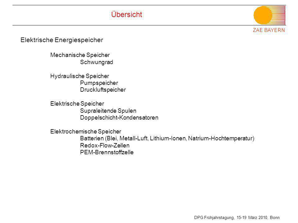 ZAE BAYERN DPG Frühjahrstagung, 15-19 März 2010, Bonn Elektrische Energiespeicher Mechanische Speicher Schwungrad Hydraulische Speicher Pumpspeicher D